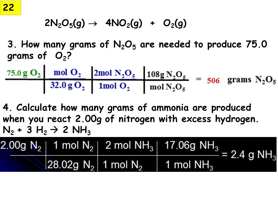 22 2N2O5(g)  4NO2(g) + O2(g) 3. How many grams of N2O5 are needed to produce 75.0 grams of O2