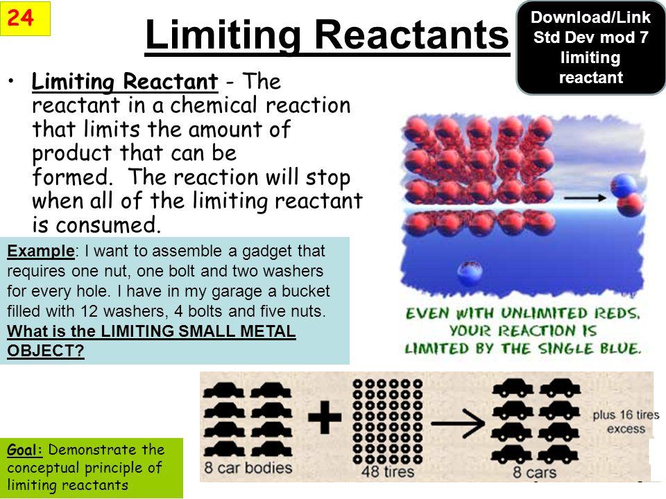 Download/Link Std Dev mod 7 limiting reactant