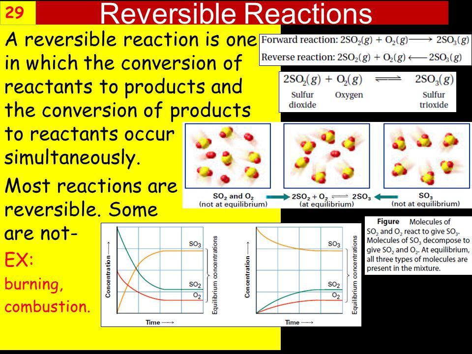 29 Reversible Reactions.