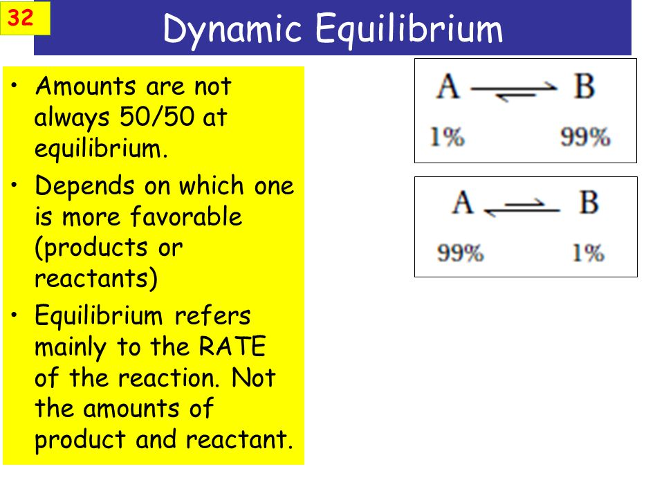 Dynamic Equilibrium Amounts are not always 50/50 at equilibrium.