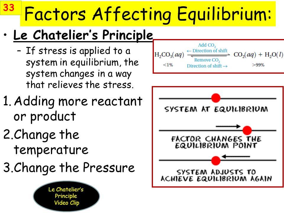 Factors Affecting Equilibrium: