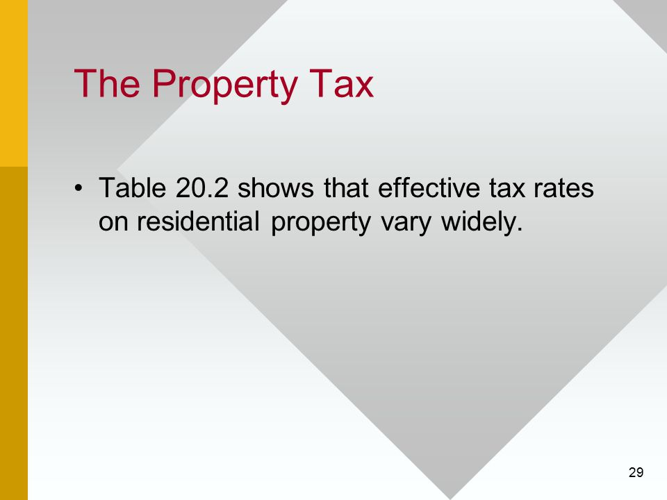 The Property Tax Table 20.2 shows that effective tax rates on residential property vary widely.