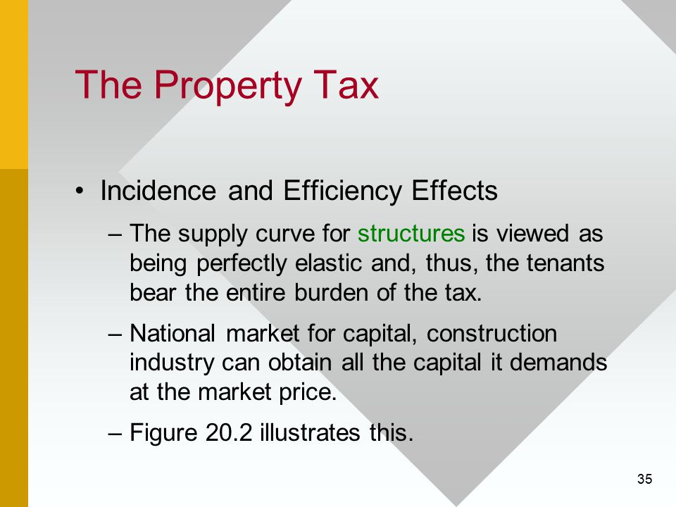 The Property Tax Incidence and Efficiency Effects