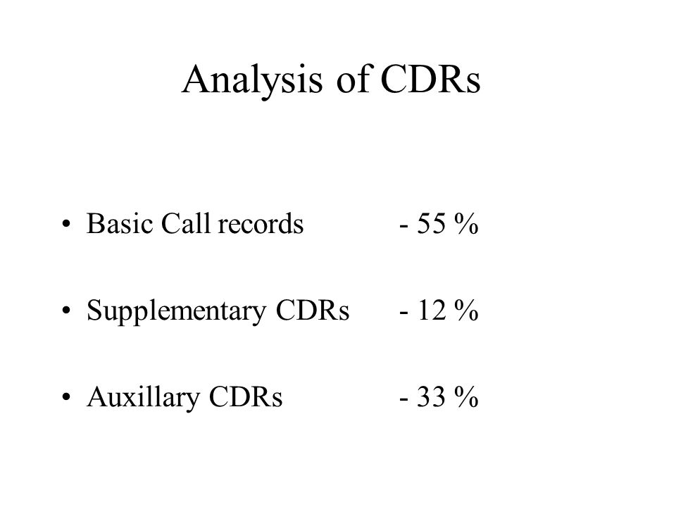 Analysis of CDRs Basic Call records - 55 % Supplementary CDRs - 12 %