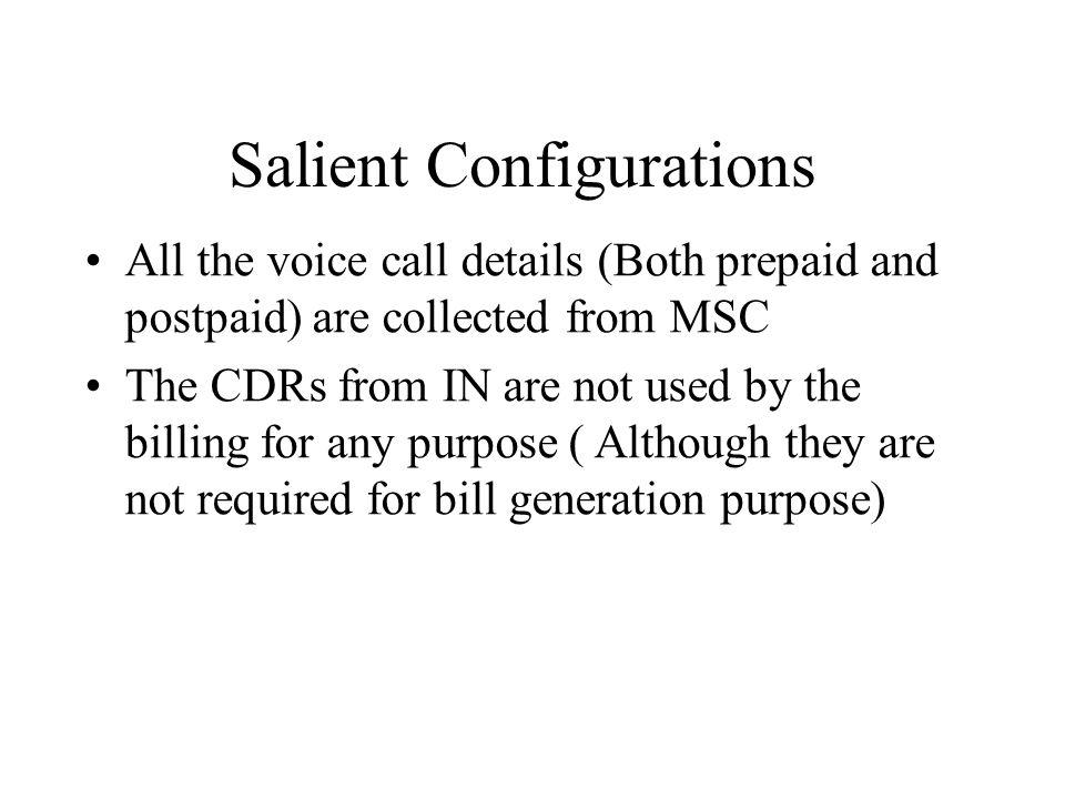 Salient Configurations