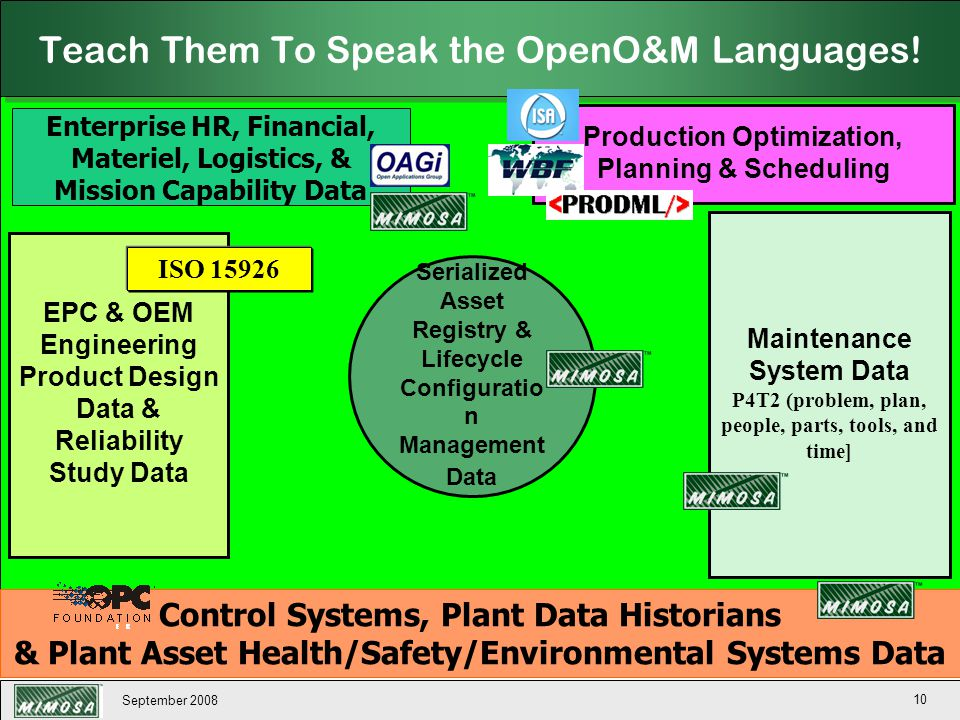 Teach Them To Speak the OpenO&M Languages!