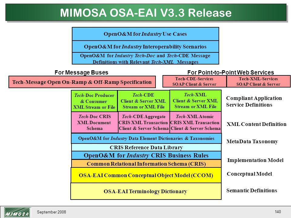 MIMOSA OSA-EAI V3.3 Release