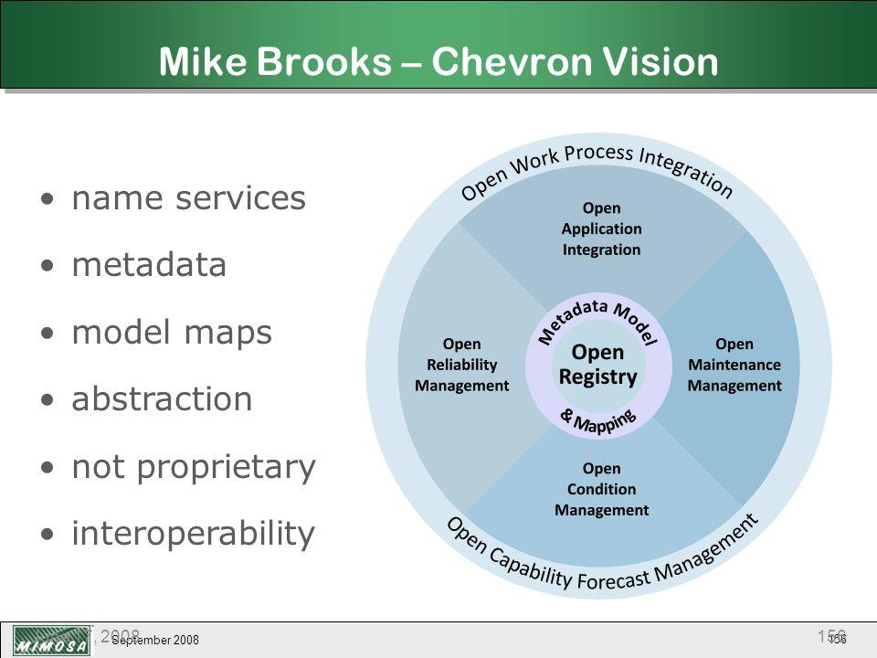 Mike Brooks – Chevron Vision