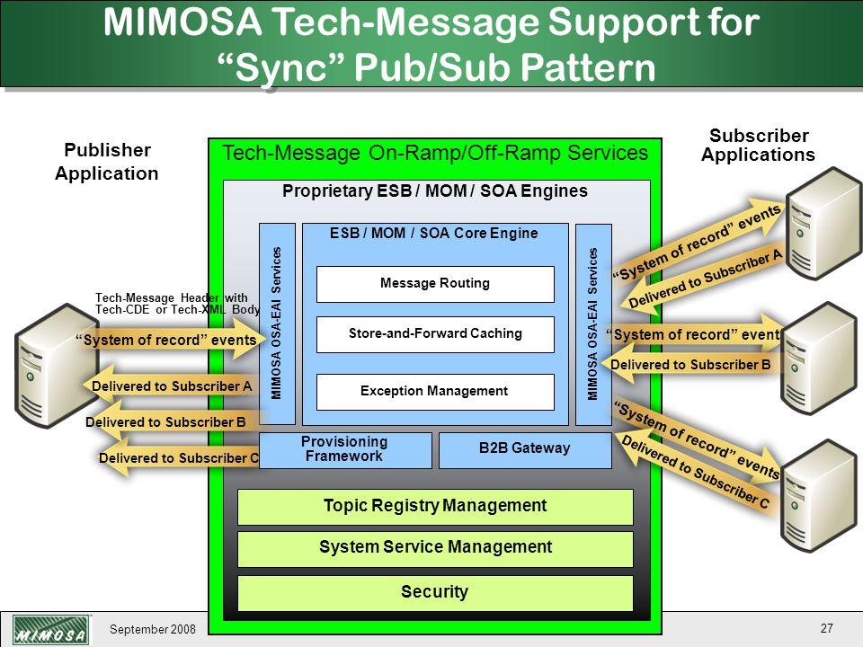 Subscriber Applications ESB / MOM / SOA Core Engine