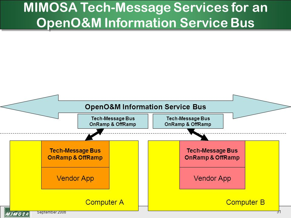 OpenO&M Information Service Bus