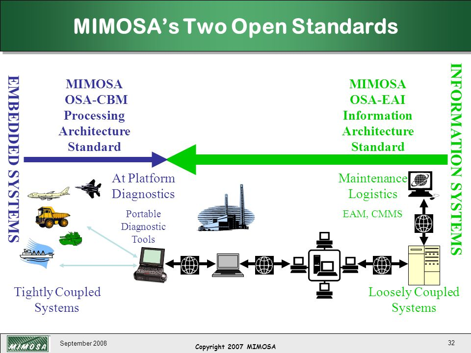 MIMOSA's Two Open Standards