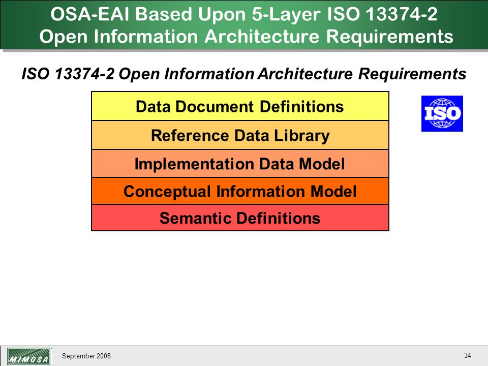 OSA-EAI Based Upon 5-Layer ISO 13374-2 Open Information Architecture Requirements