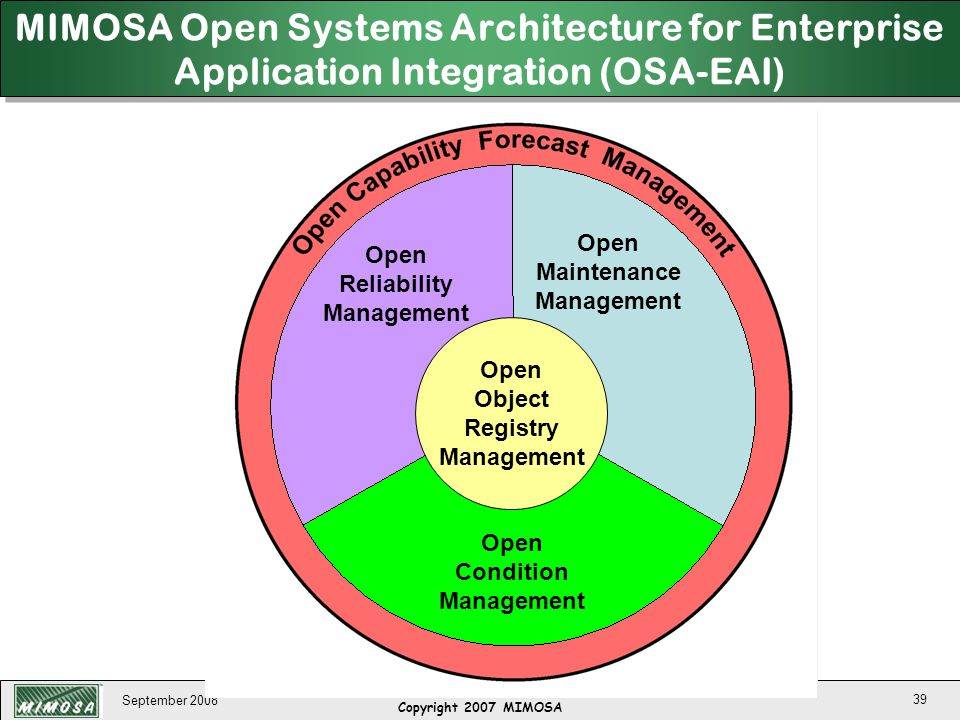 MIMOSA Open Systems Architecture for Enterprise Application Integration (OSA-EAI)