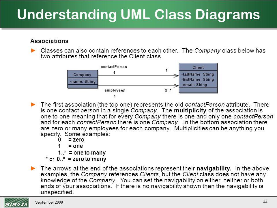Understanding UML Class Diagrams