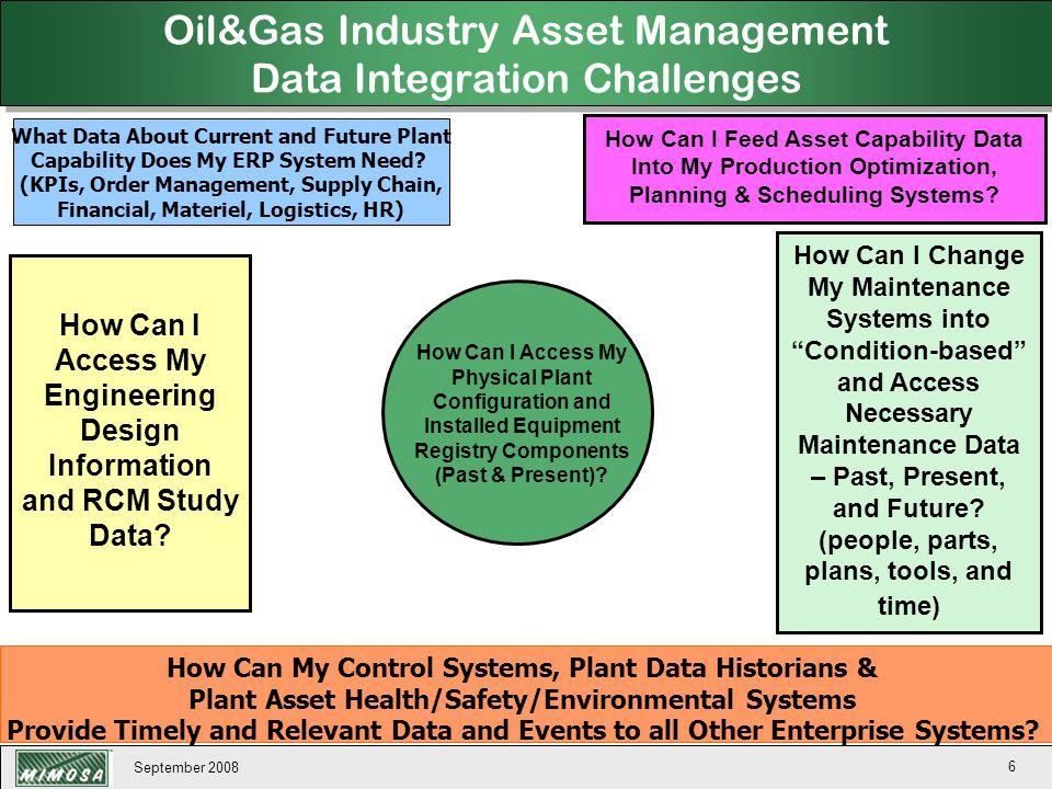 Oil&Gas Industry Asset Management Data Integration Challenges