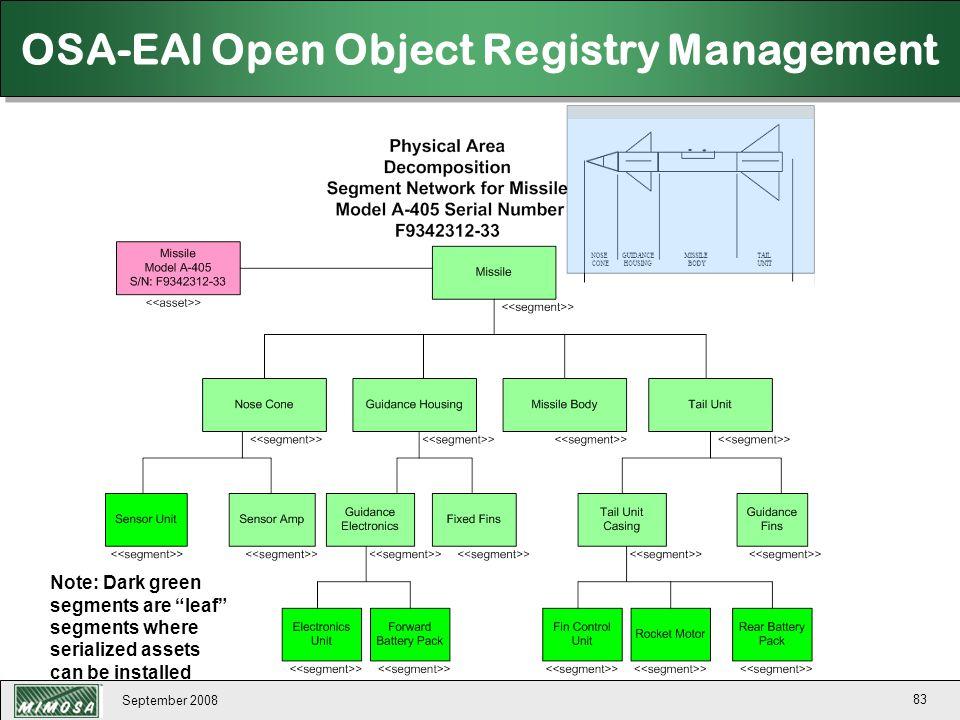 OSA-EAI Open Object Registry Management