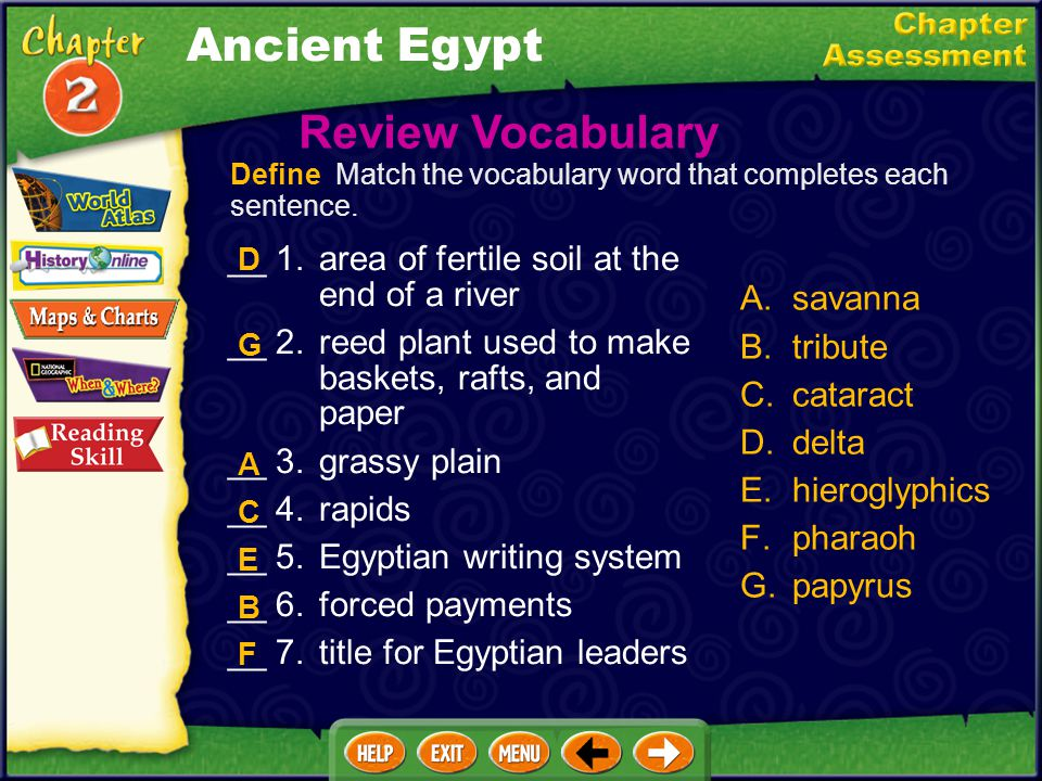 Ancient Egypt Review Vocabulary