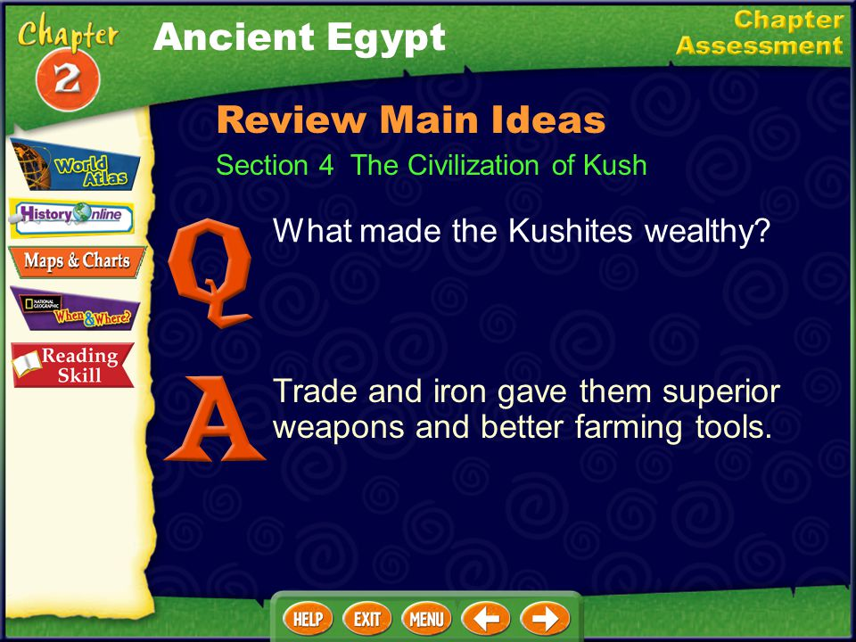 Ancient Egypt Review Main Ideas What made the Kushites wealthy
