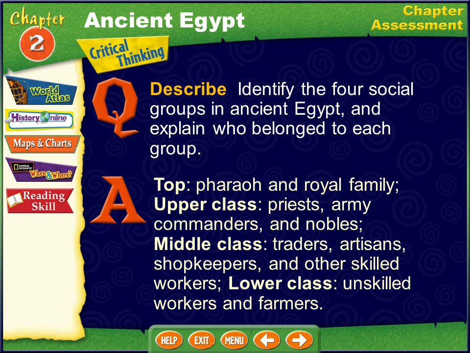 Ancient Egypt Describe Identify the four social groups in ancient Egypt, and explain who belonged to each group.