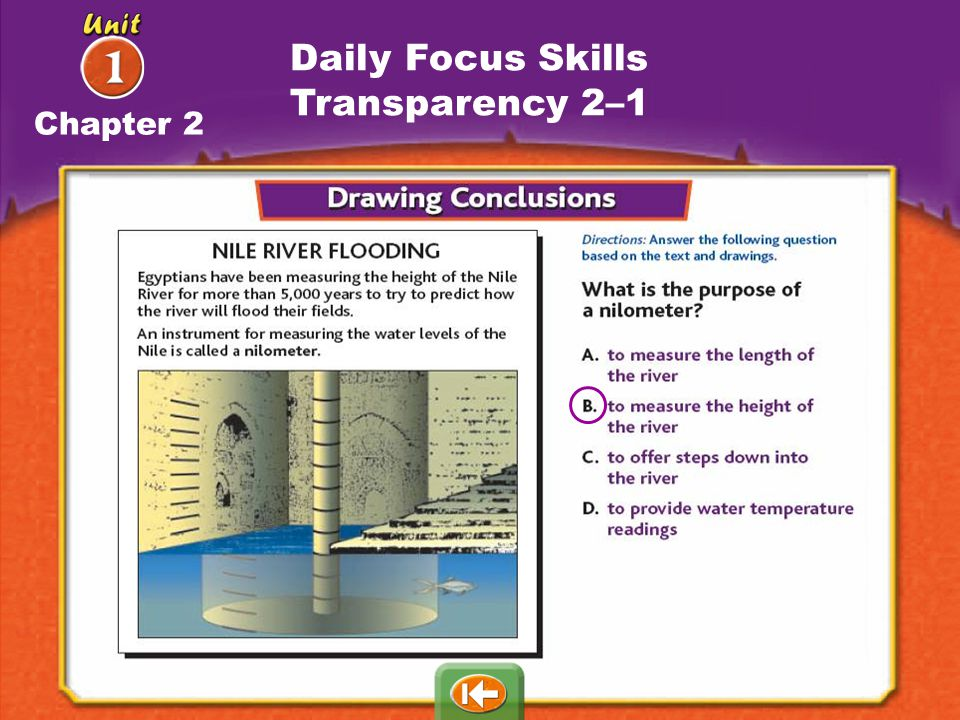 Daily Focus Skills Transparency 2–1