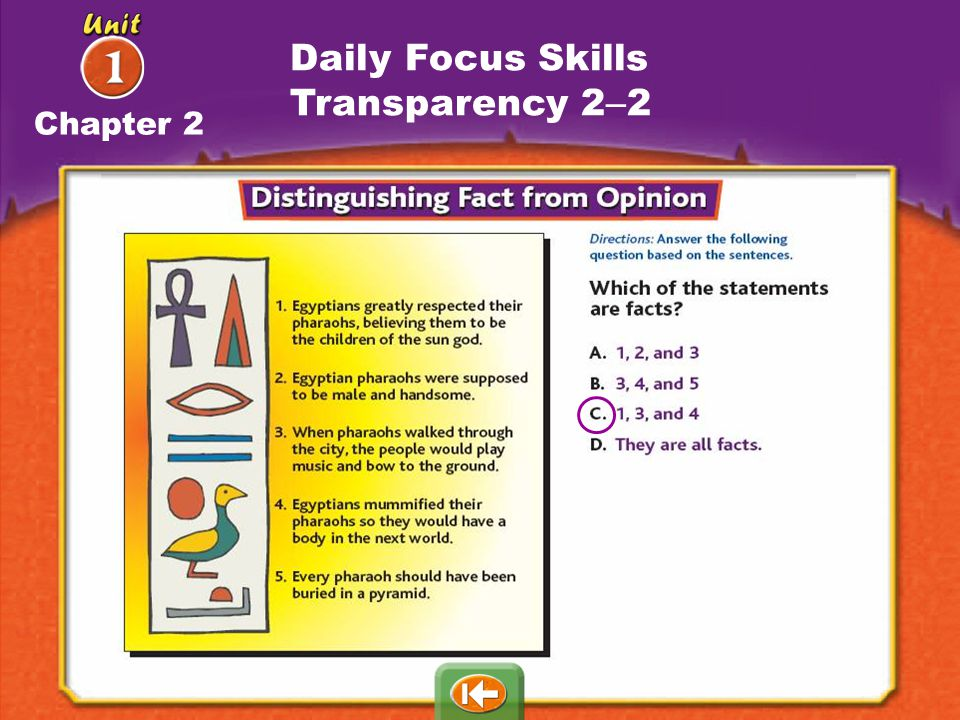 Daily Focus Skills Transparency 2–2