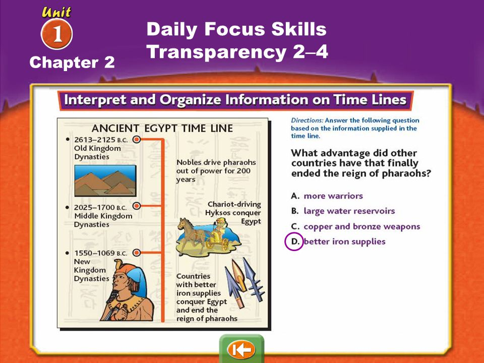 Daily Focus Skills Transparency 2–4