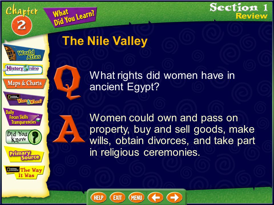 The Nile Valley What rights did women have in ancient Egypt