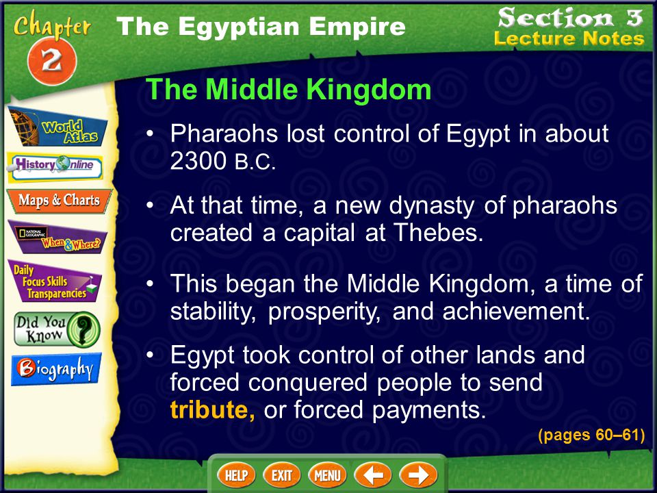 The Middle Kingdom The Egyptian Empire