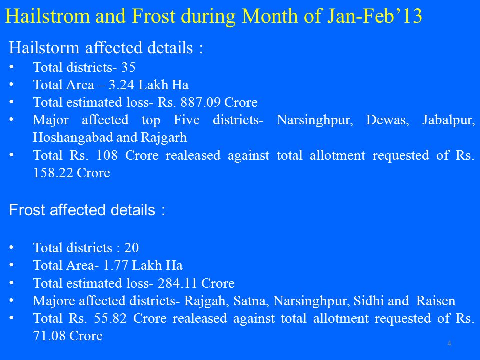 Hailstrom and Frost during Month of Jan-Feb'13
