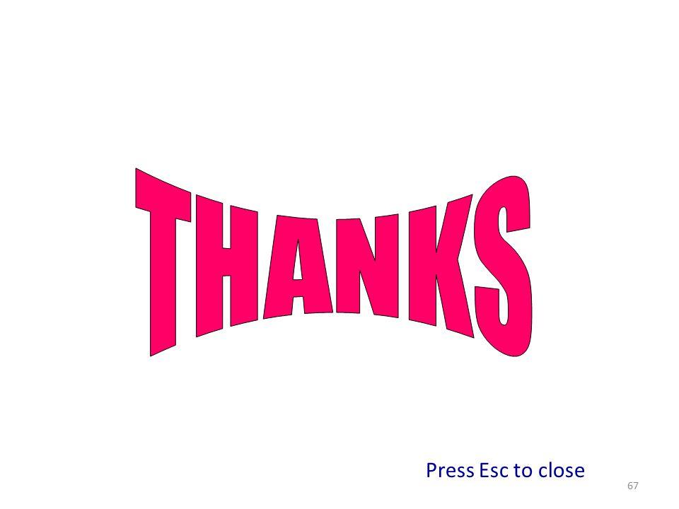 THANKS Press Esc to close 67