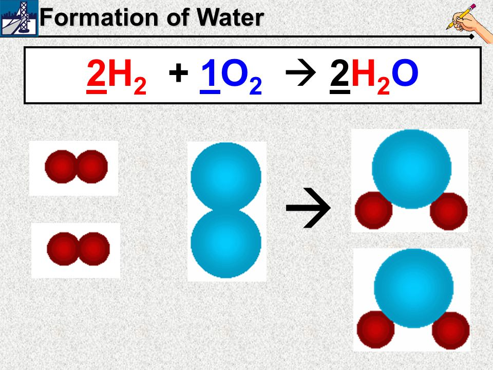 Formation of Water 2H2 + 1O2  2H2O 