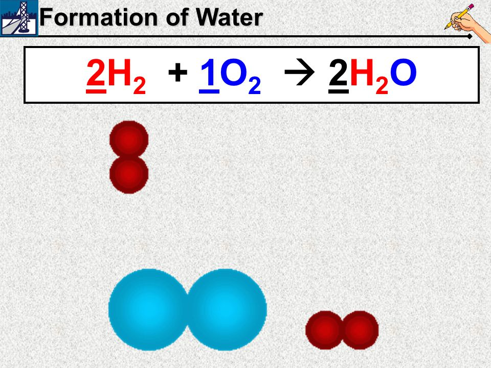Formation of Water 2H2 + 1O2  2H2O