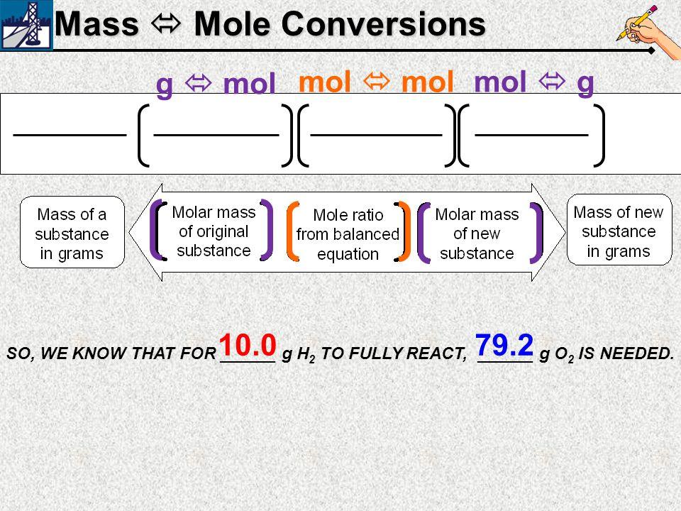 Mass  Mole Conversions