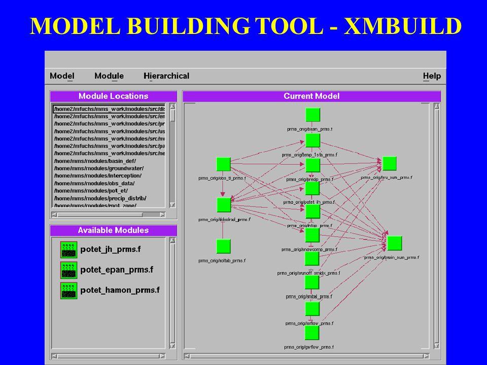 MODEL BUILDING TOOL - XMBUILD