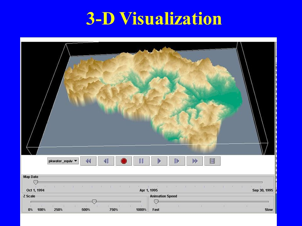 3-D Visualization