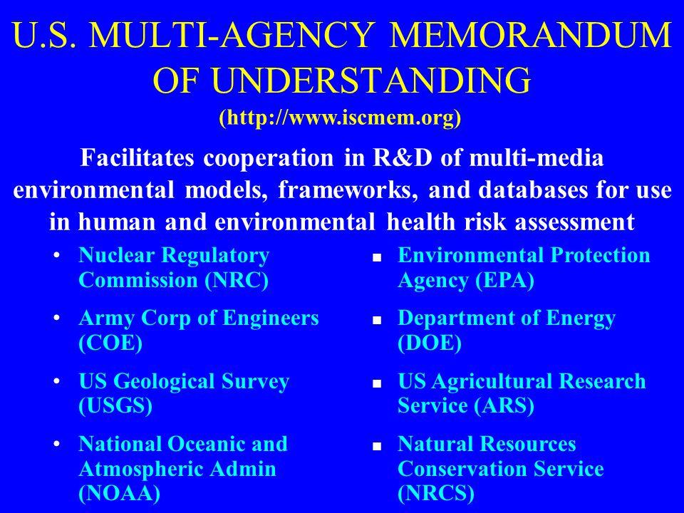 U.S. MULTI-AGENCY MEMORANDUM OF UNDERSTANDING