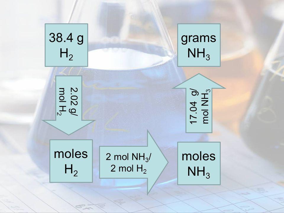 38.4 g H2 grams NH3 moles H2 moles NH3 17.04 g/ mol NH3 2.02 g/ mol H2