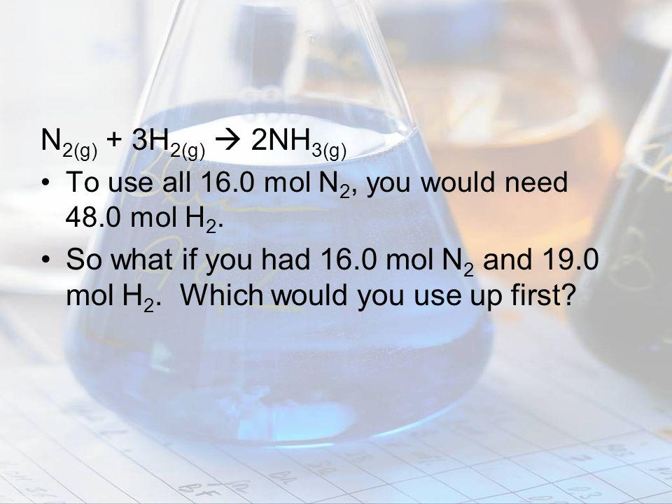 N2(g) + 3H2(g)  2NH3(g) To use all 16.0 mol N2, you would need 48.0 mol H2.