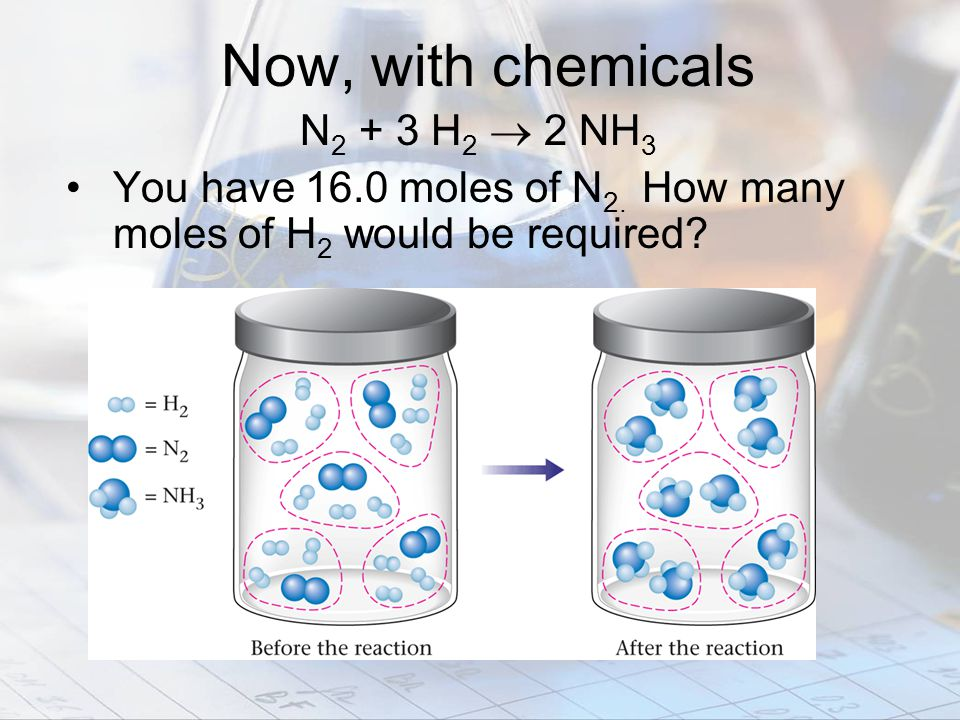 Now, with chemicals N2 + 3 H2  2 NH3