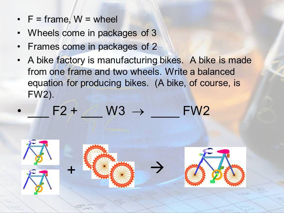  + ___ F2 + ___ W3  ____ FW2 F = frame, W = wheel