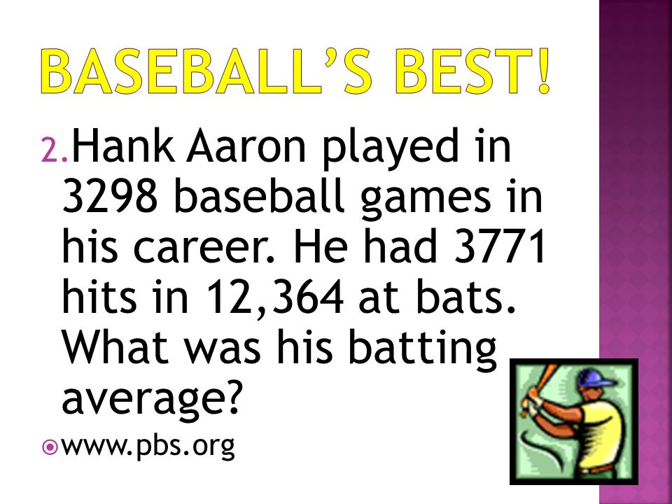 Baseball's Best! Hank Aaron played in 3298 baseball games in his career. He had 3771 hits in 12,364 at bats. What was his batting average