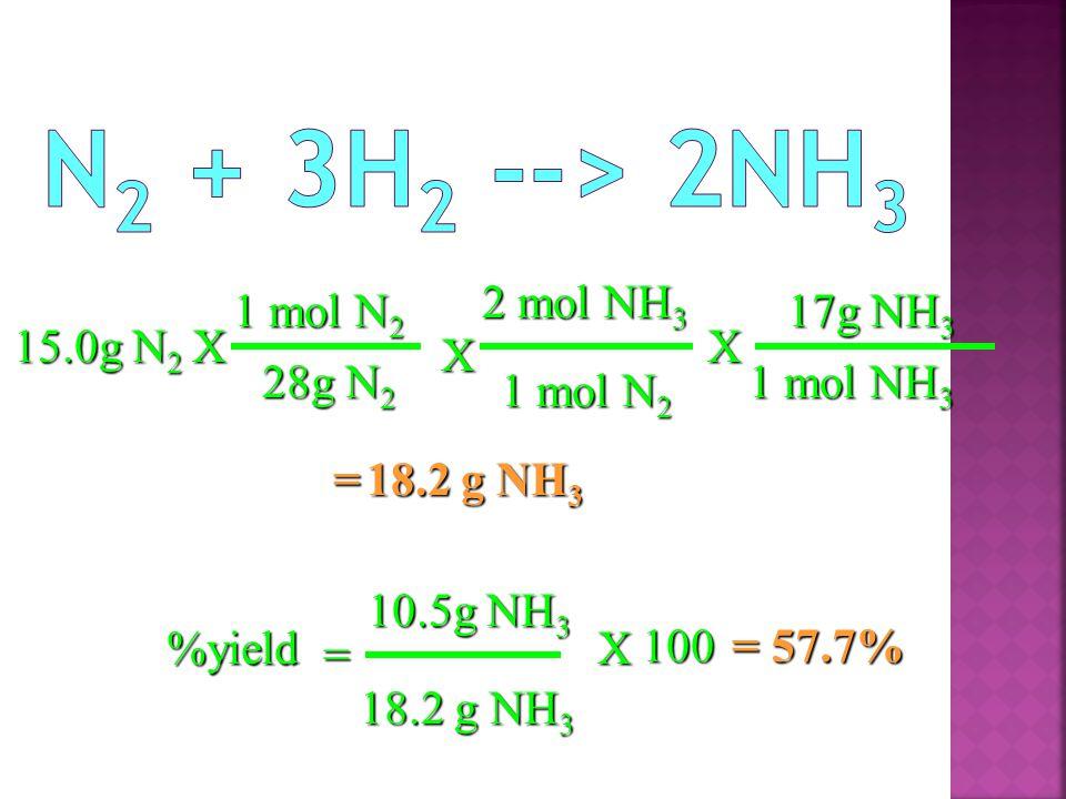 N2 + 3H2 --> 2NH3 2 mol NH3 1 mol N2 17g NH3 15.0g N2 X X X 28g N2