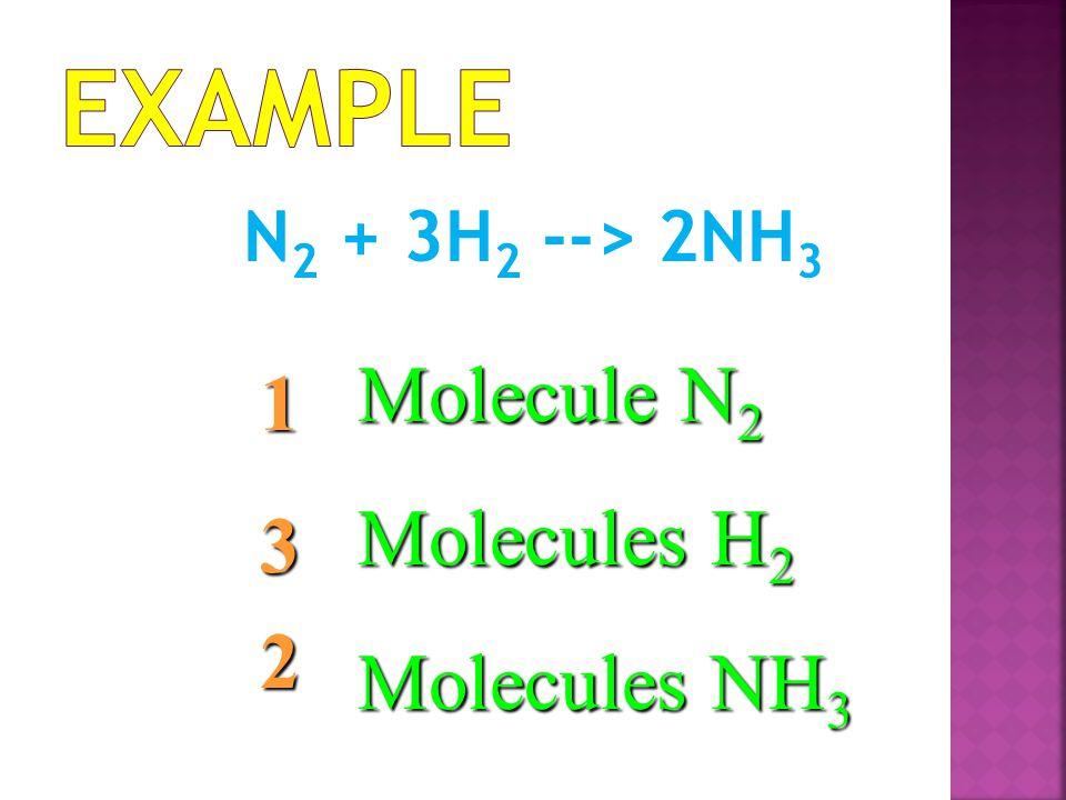 Example Molecule N2 1 Molecules H2 Molecules NH3 3 2