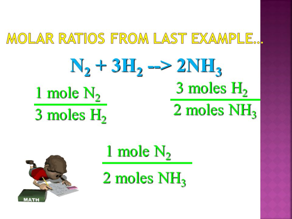 Molar Ratios from Last Example…