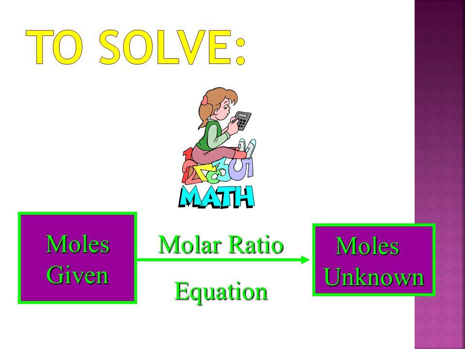 To Solve: Moles Given Molar Ratio Equation Moles Unknown