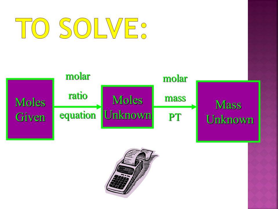 To Solve: Moles Given Mass Unknown Moles Unknown molar molar ratio