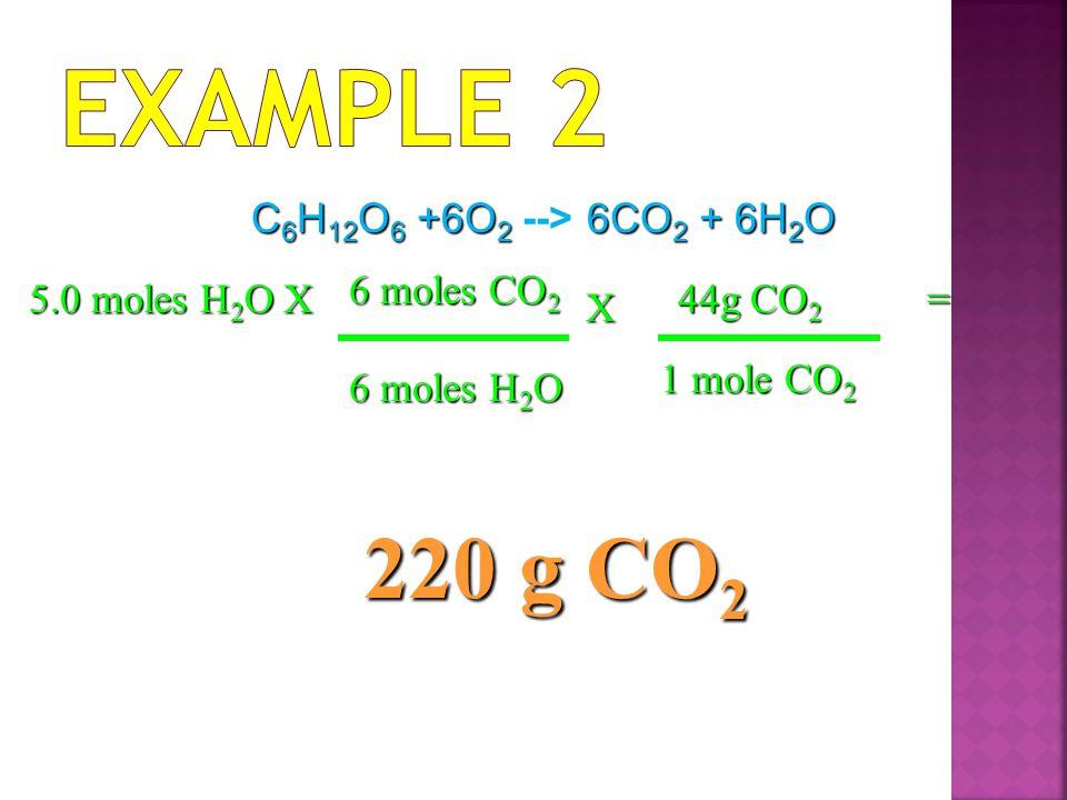 Example 2 220 g CO2 C6H12O6 +6O2 --> 6CO2 + 6H2O 6 moles CO2
