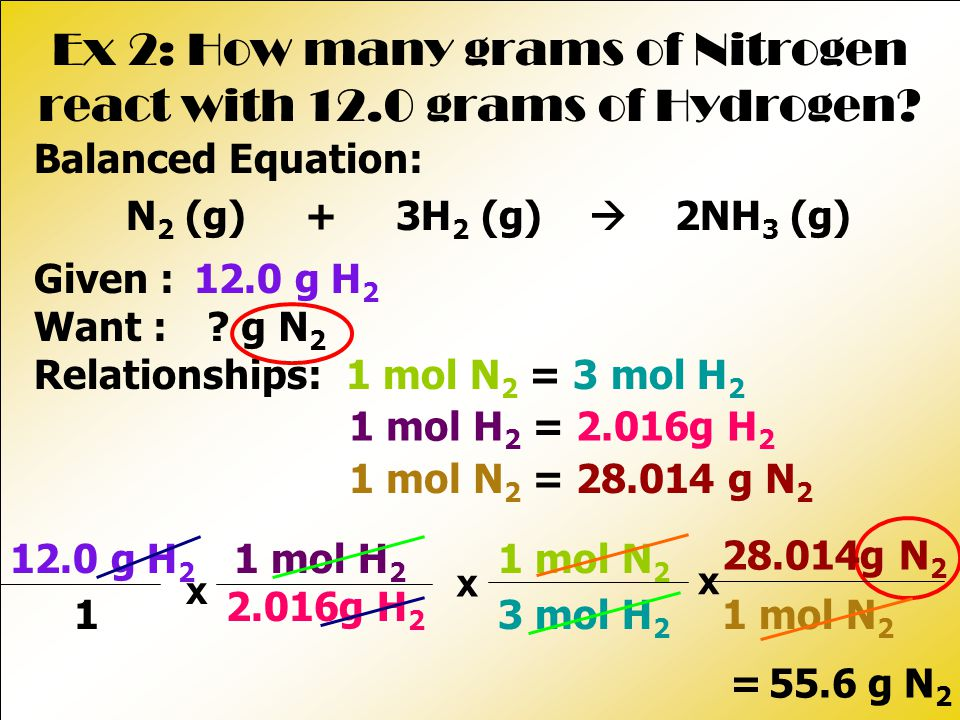 Ex 2: How many grams of Nitrogen react with 12.0 grams of Hydrogen