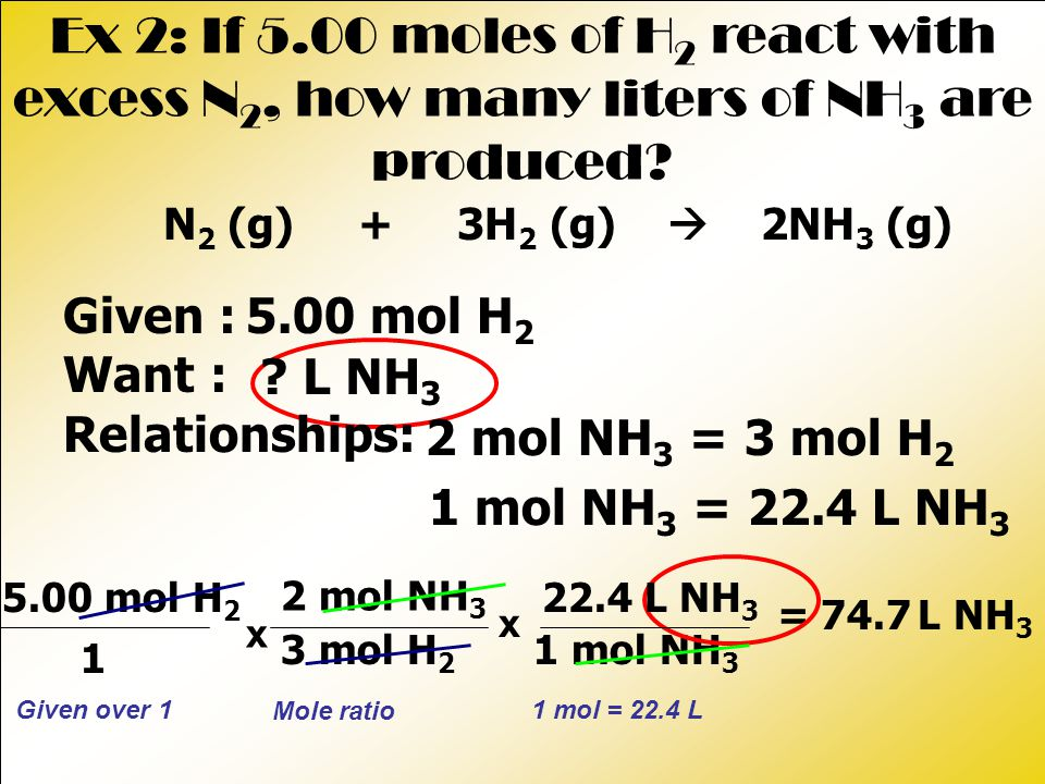 Ex 2: If 5.00 moles of H2 react with excess N2, how many liters of NH3 are produced