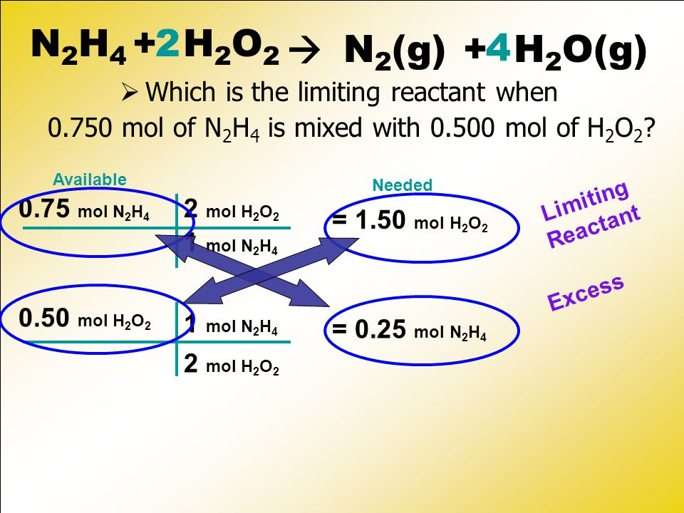N2H4 + H2O2. 2.  N2(g) + H2O(g) 4. Which is the limiting reactant when 0.750 mol of N2H4 is mixed with 0.500 mol of H2O2
